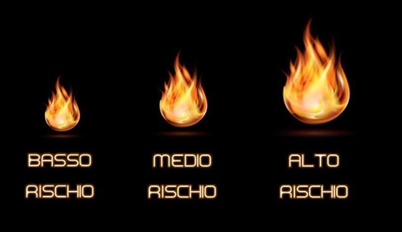 Come si classifica il rischio di incendio nelle aziende